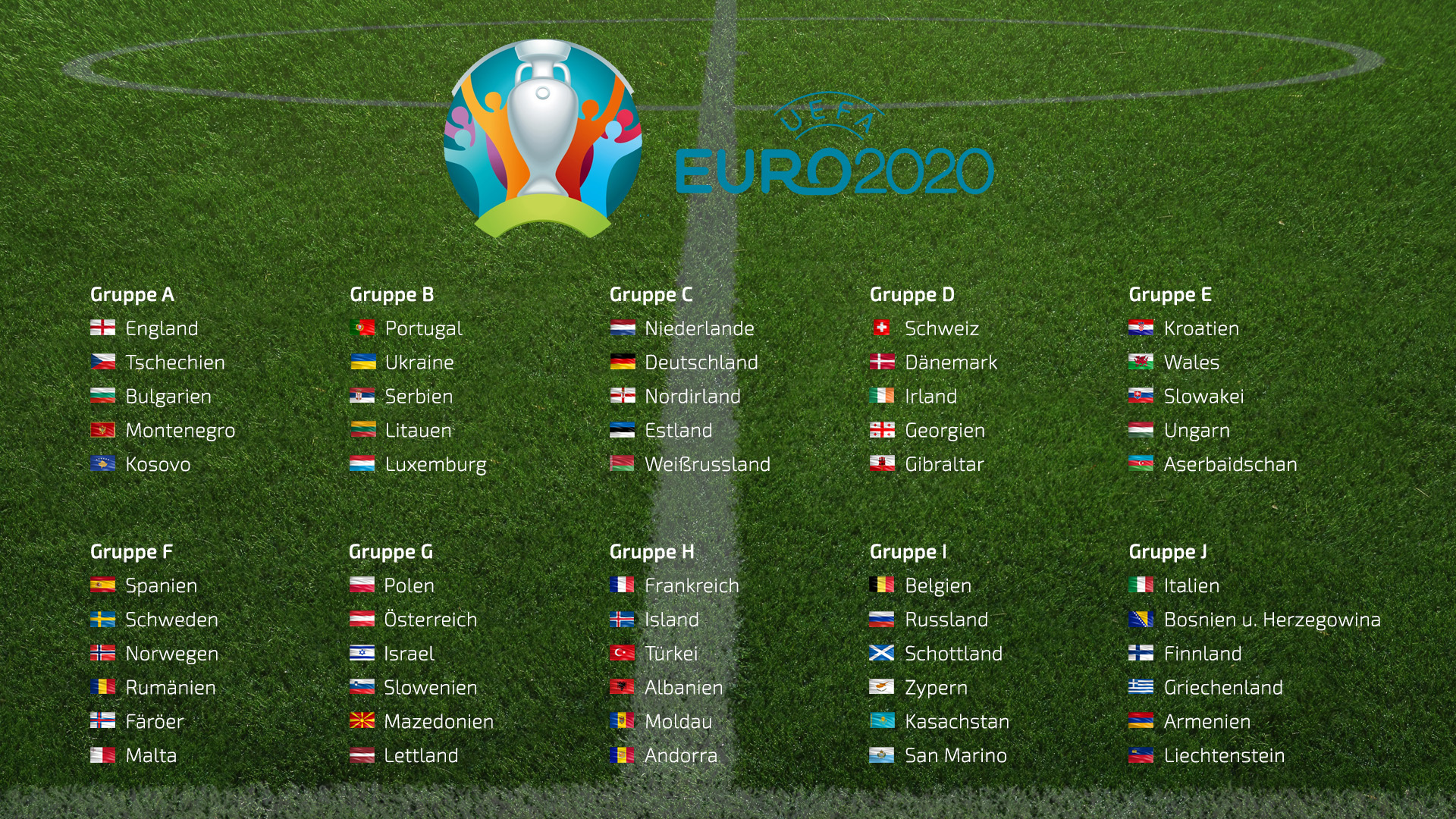 FuГџball Em Qualifikation 2020