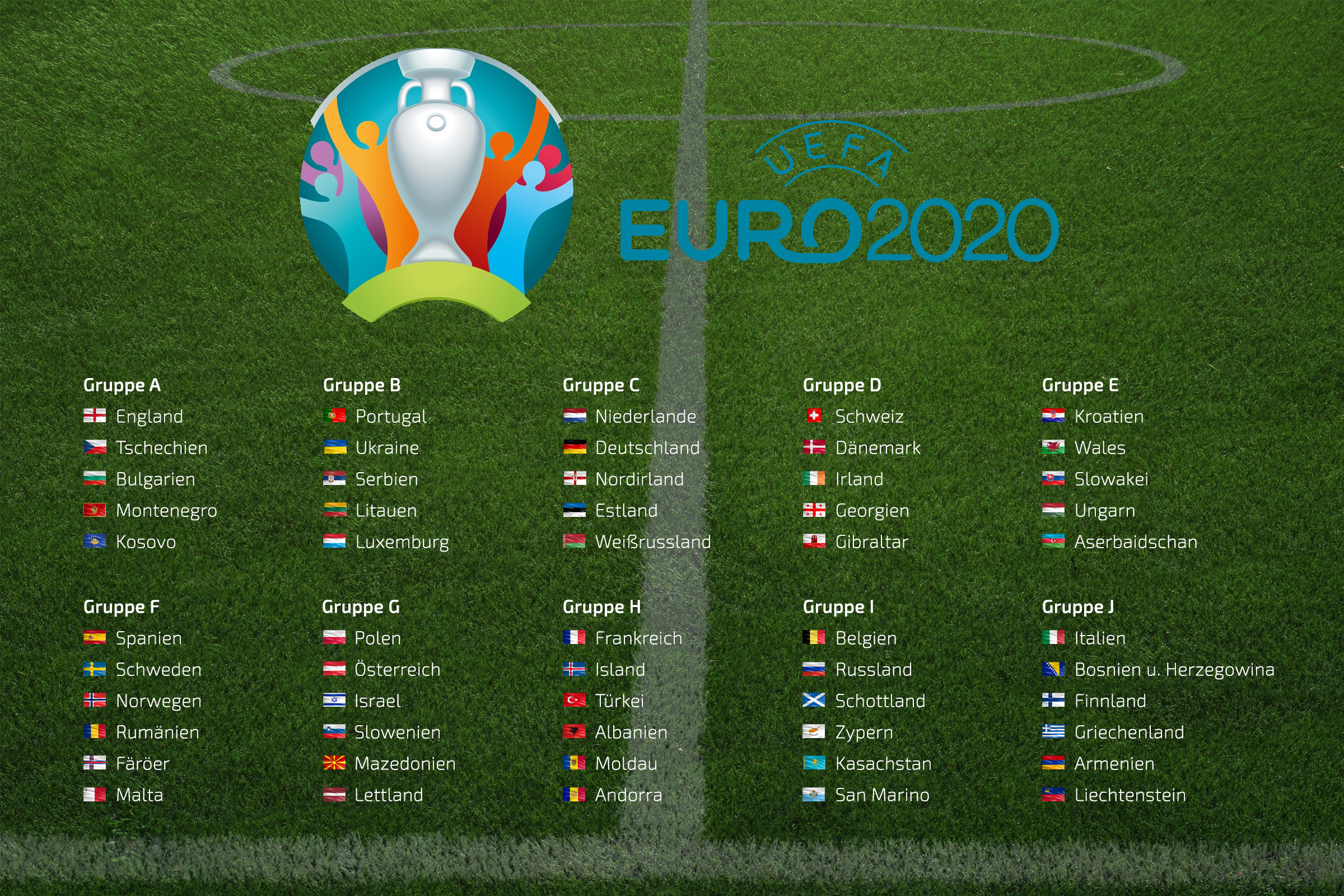 FuГџball Em 2020 Qualifikation