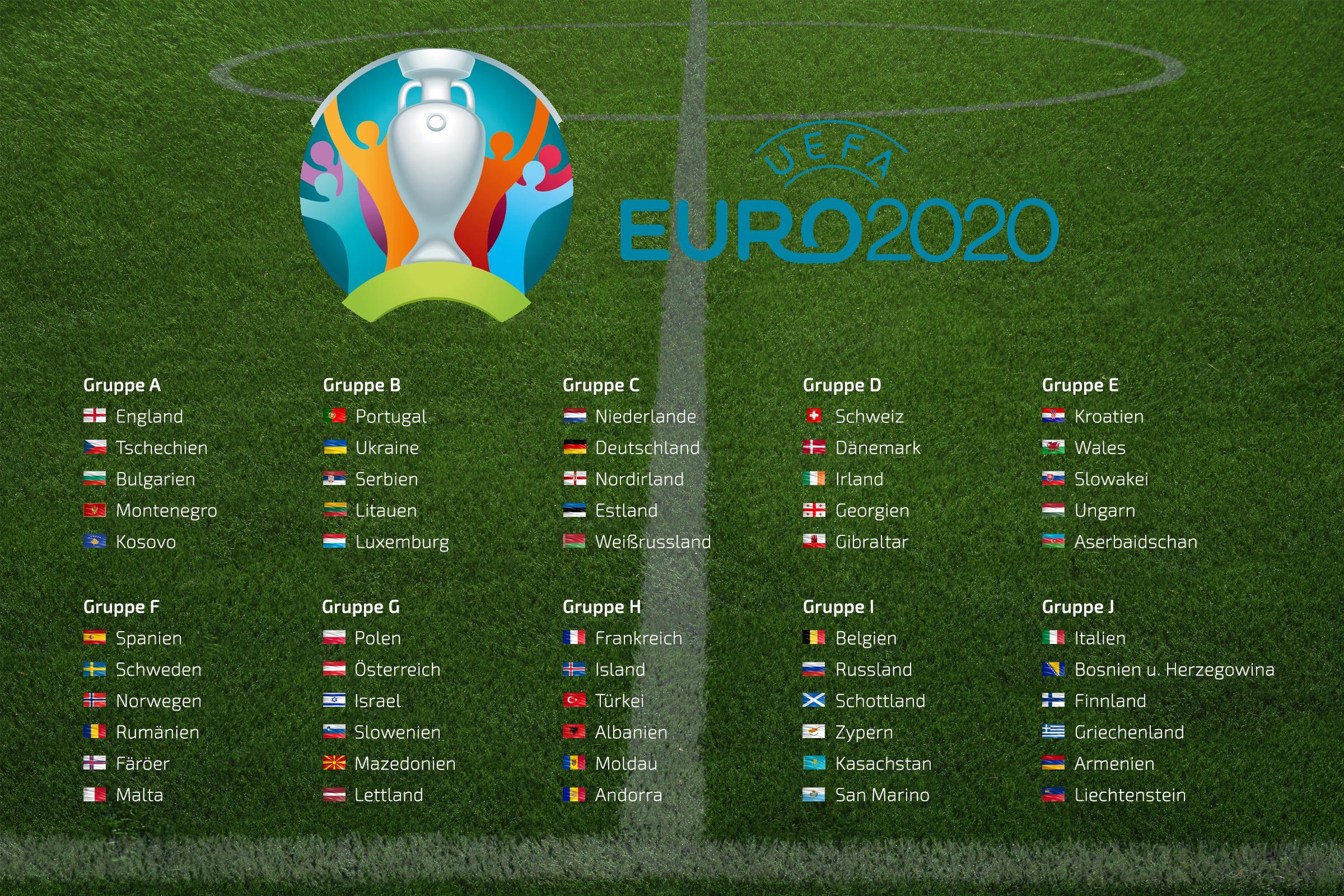 FuГџball Euro Qualifikation