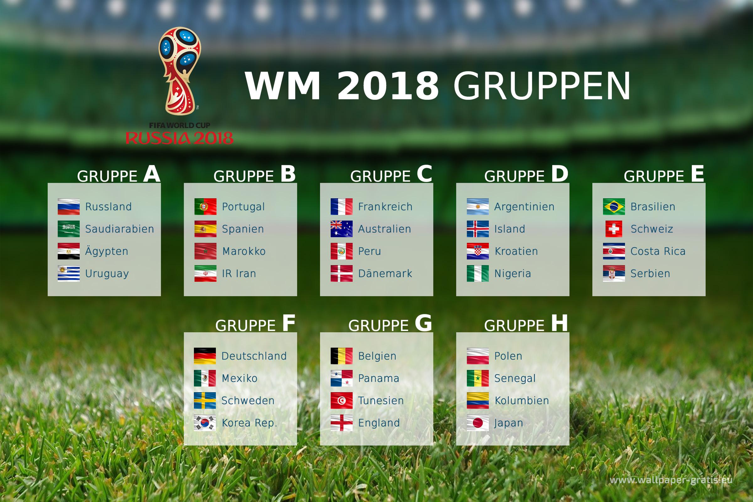 Fifa Wm Gruppen