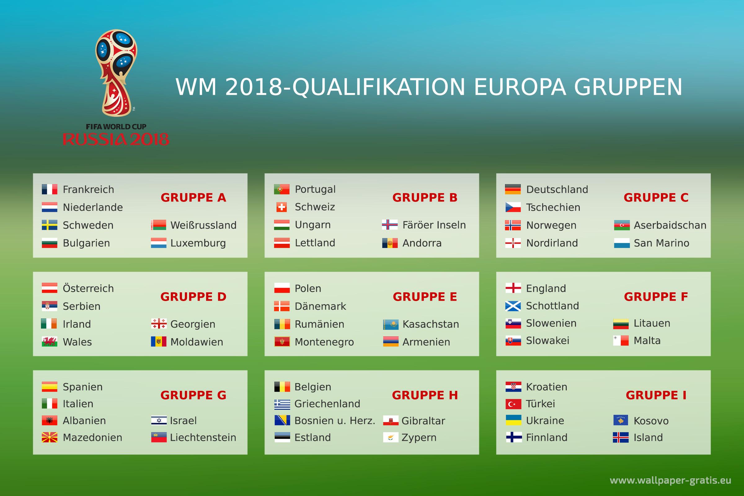 fußball europa qualifikation
