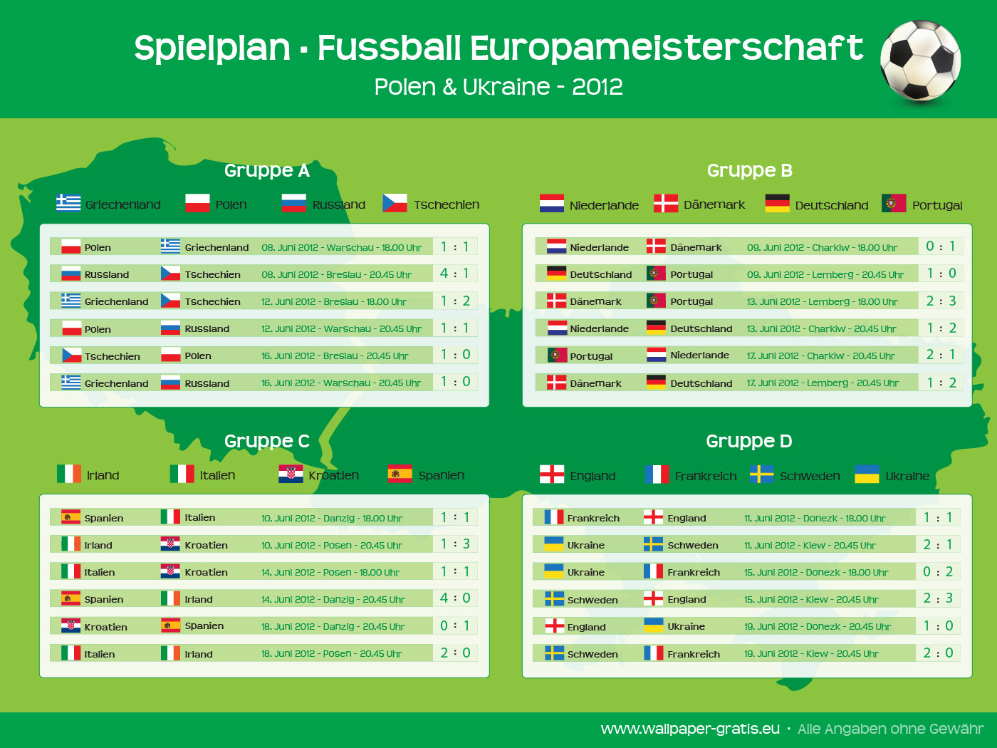 FuГџball Em Polen Spielplan