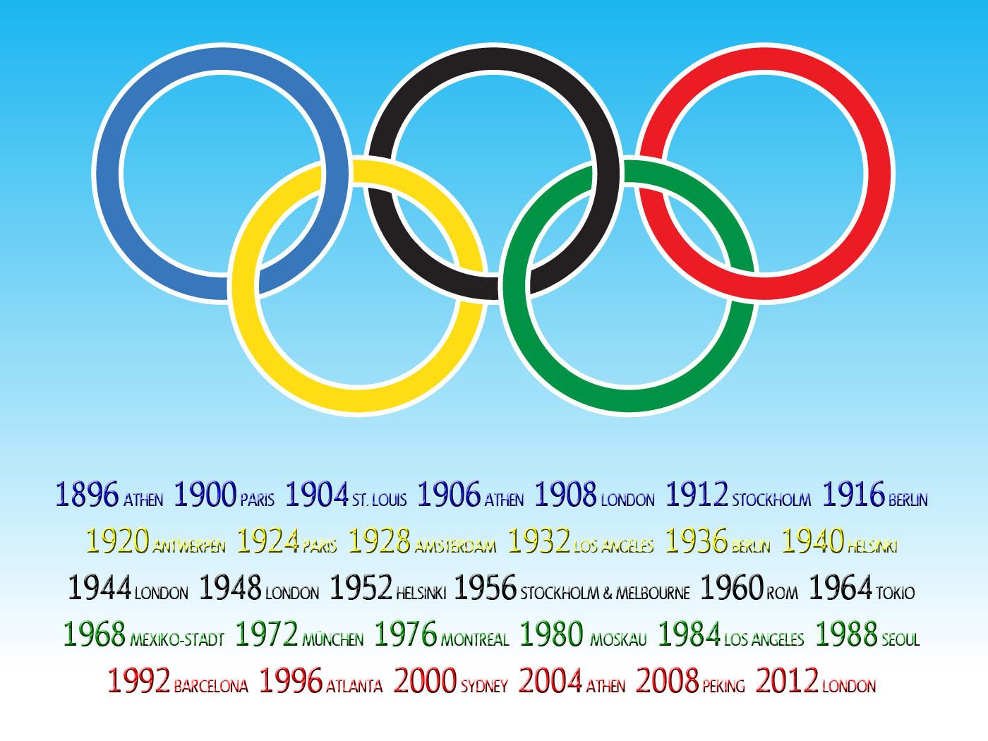Austragungsorte Olympische Spiele