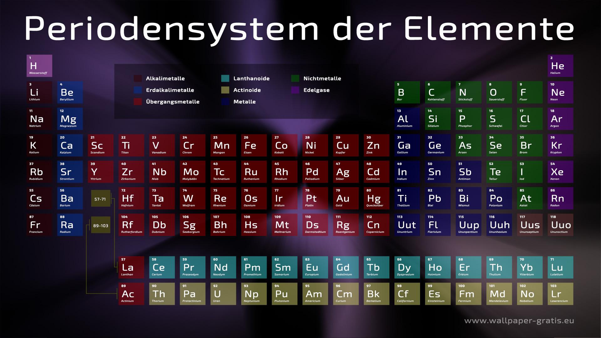 Period periodic table wikipedia 1180887 aks flightfo urtaz Images