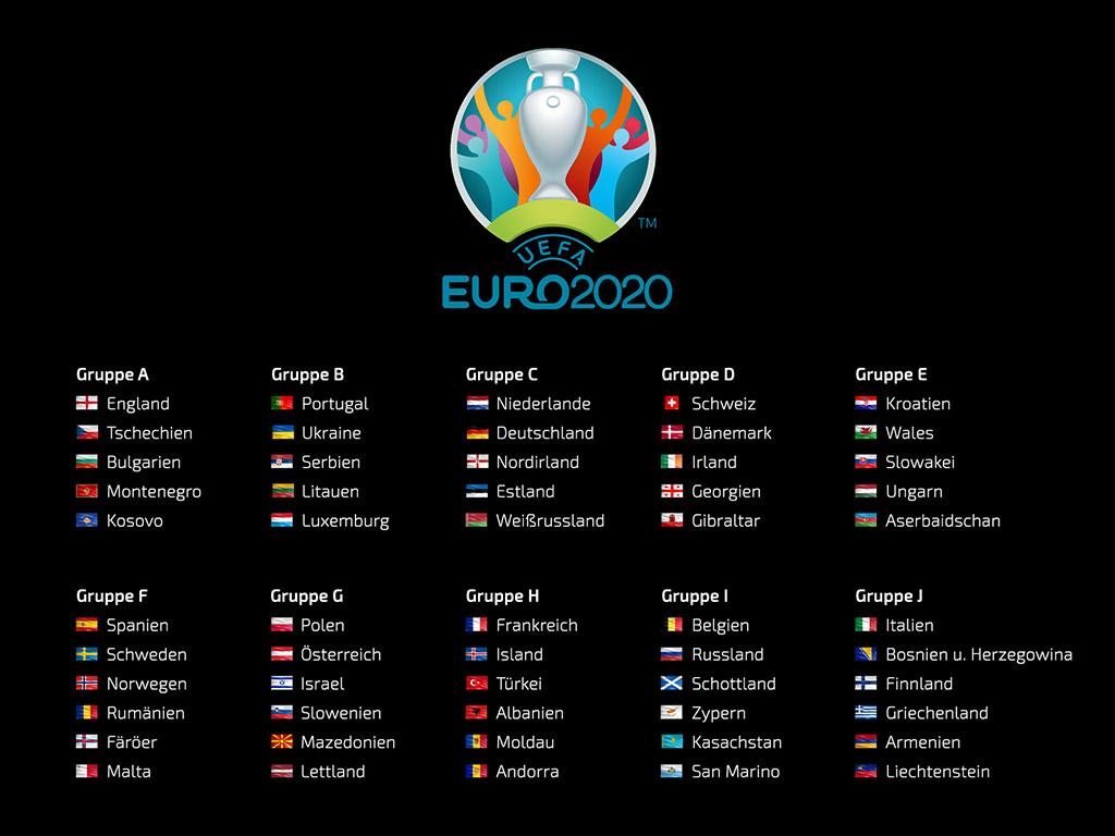 Fussball Europameisterschaft 2020 Qualifikation