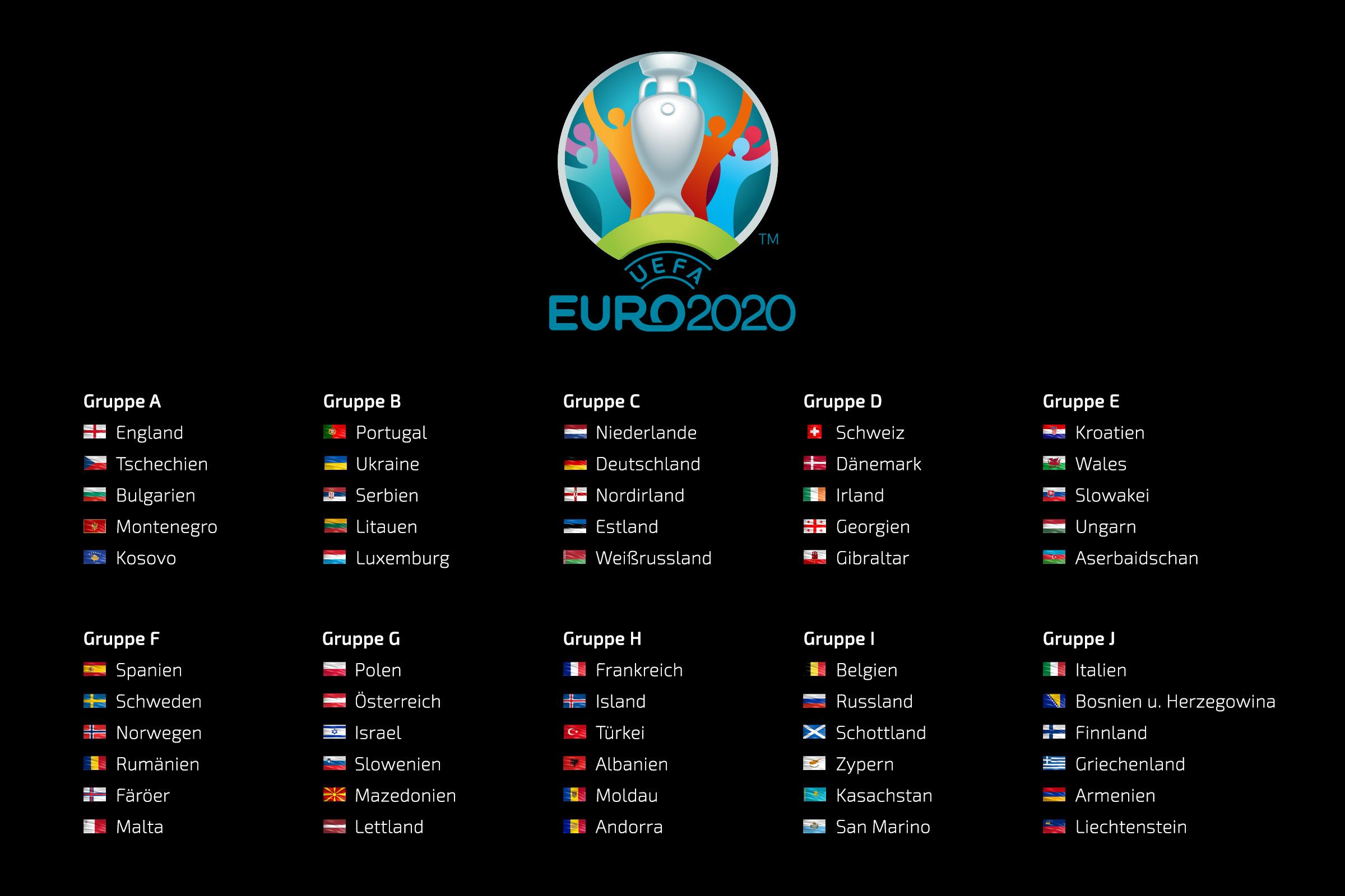 Europameisterschaft 2020 Qualifikation