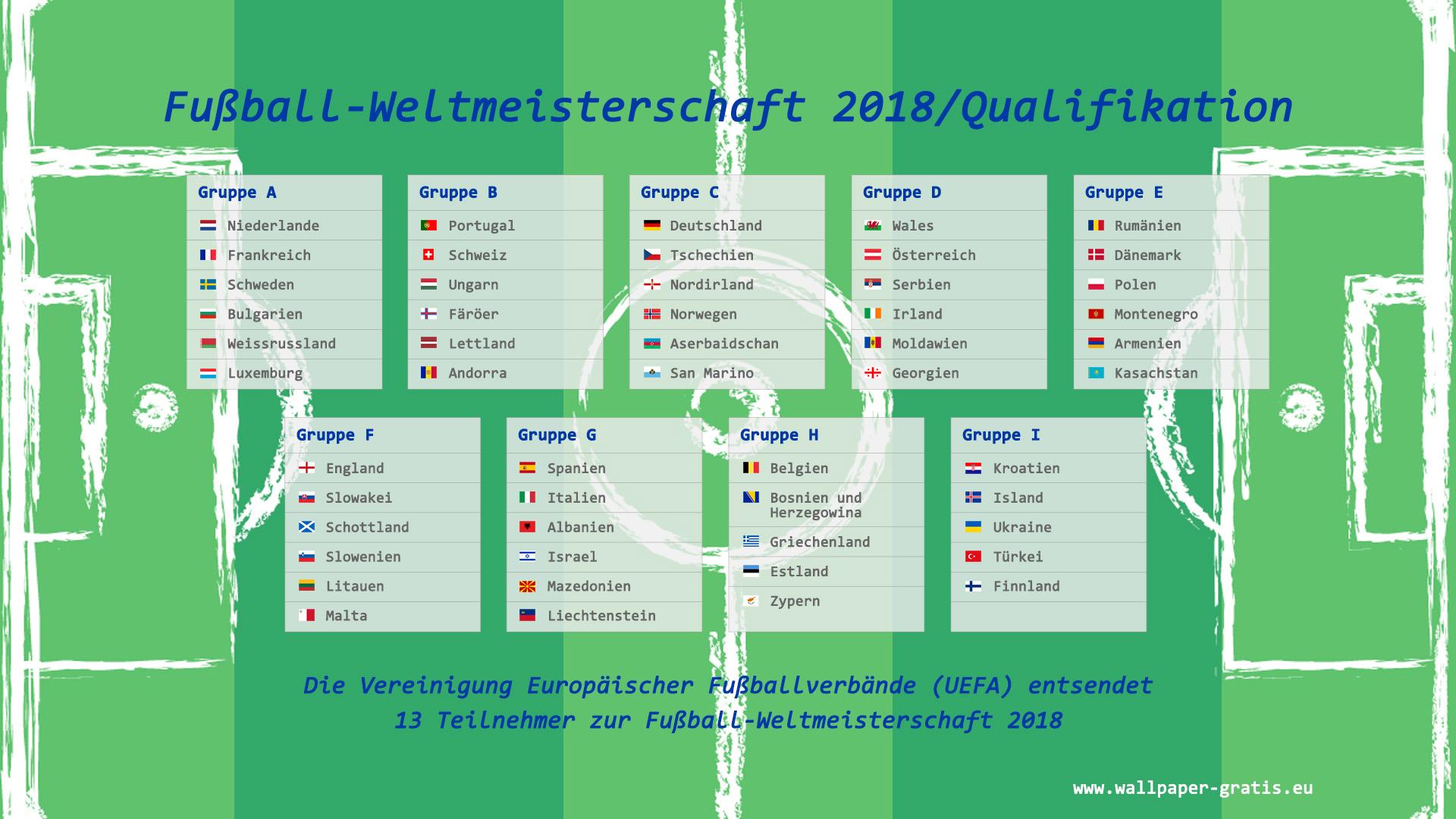 qualifikation wm 2018