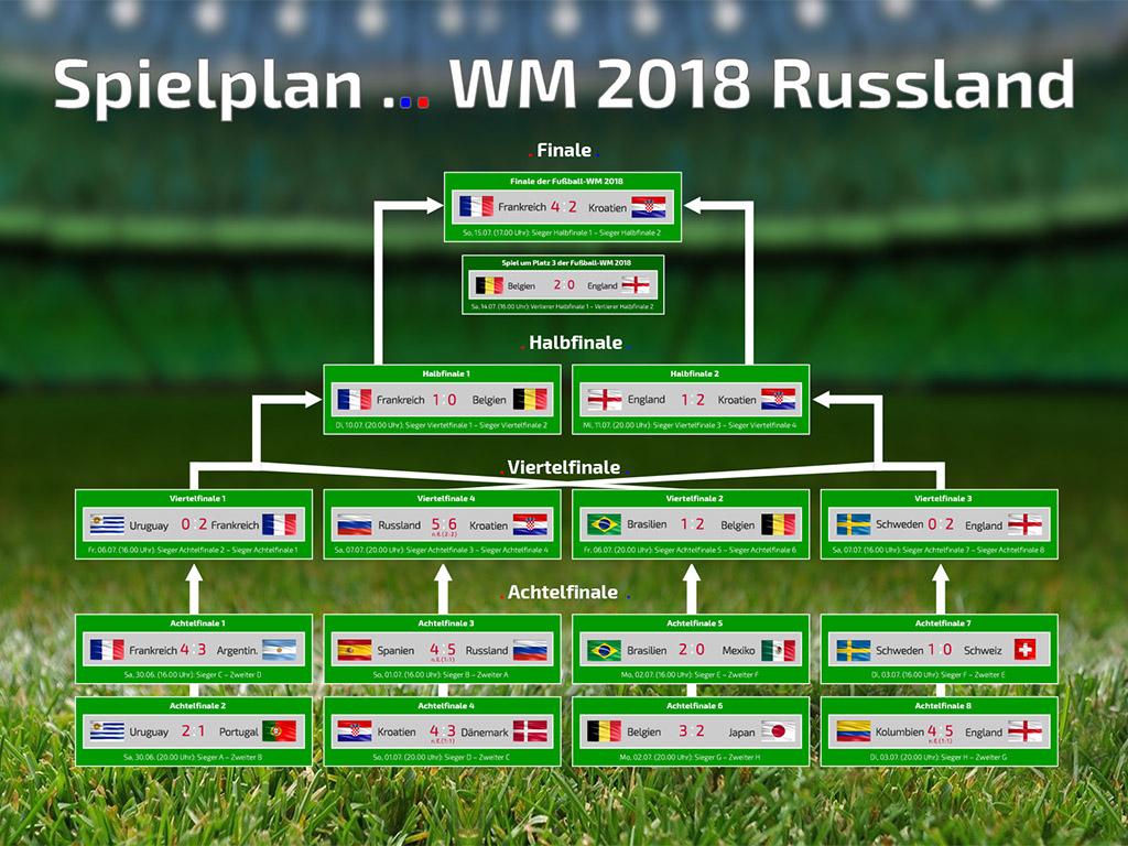 Spielplan Deutschland Wm