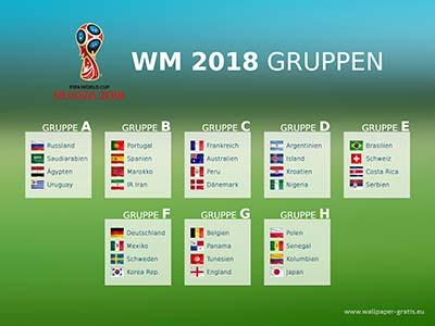 Weltmeisterschaft Gruppen