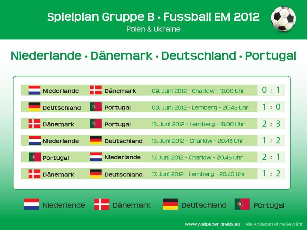 Deutschland Fussball Em Spielplan