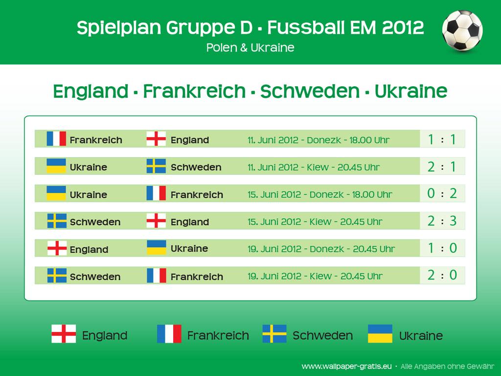 europameisterschaft gruppe d